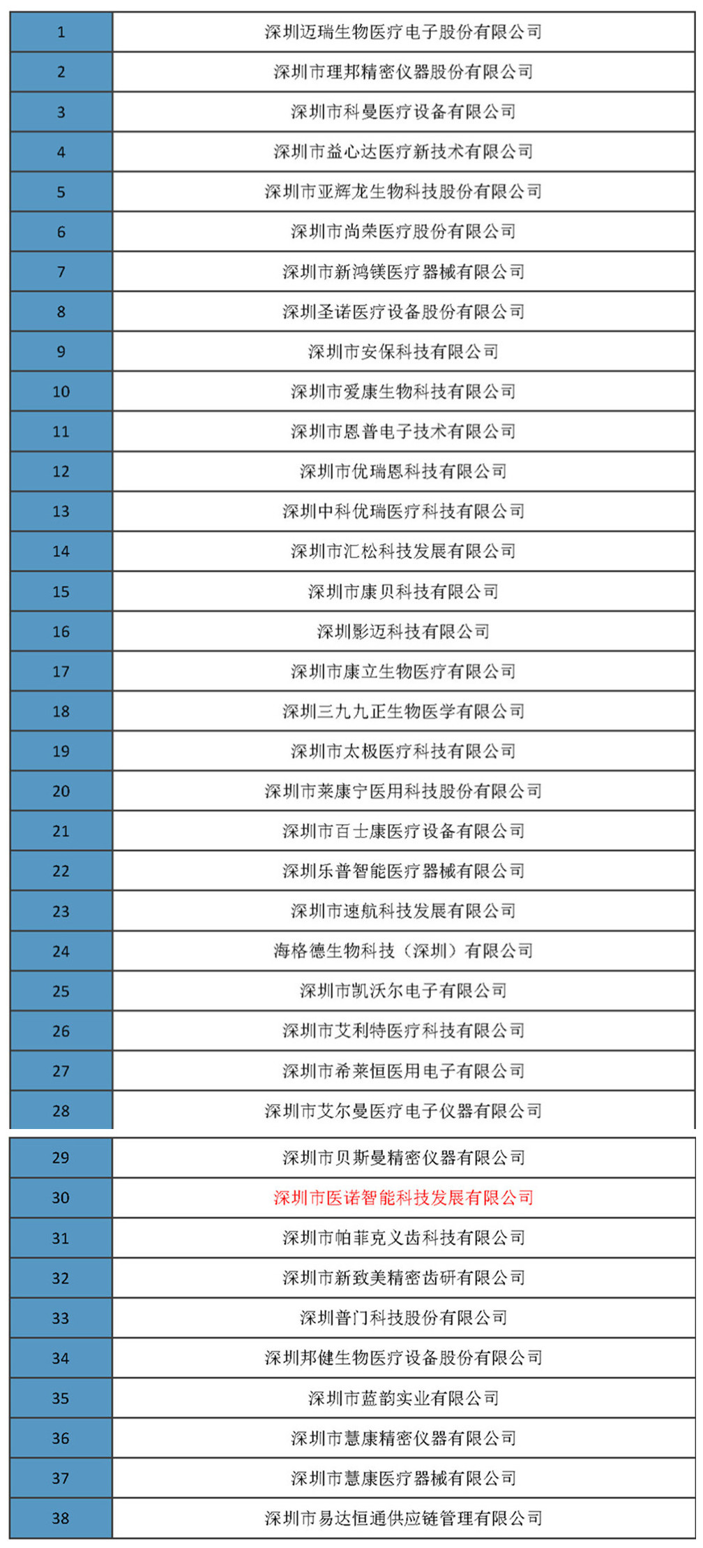 企业名单.jpg